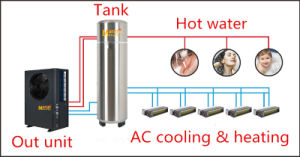 Hot Sale! ! ! Central Hot Water Air Conditioner Heat Pump 10.8kw Heating Capacity Heat Pump pictures & photos