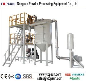 Powder Paint Coating Machine/Equipment/Line/Air Classifying Mill System pictures & photos