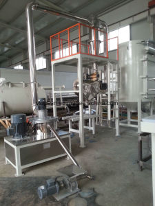 Atex Proved Grinding Mill for Powder Coating pictures & photos