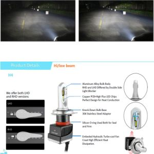 Operate Under -40 Degrees Celsius Car LED Driving Headlamp H16 (EU) pictures & photos