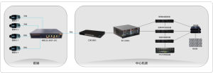 4 Gigabit Port Poe Ethernet Network Switch with 1 Uplink Port pictures & photos