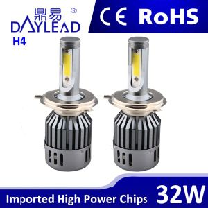 Wholesale High Efficiency Double Beam LED Headlight pictures & photos