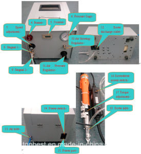 One-Handed Operation Flexible Handheld Auto Screw Locking Robot pictures & photos