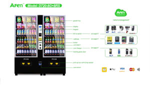 2017 Snack and Drink Combo Vending Machine with Ce Used Snack Vending Machine pictures & photos