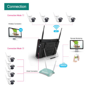 Hot Sale 960p 2.0MP Wireless 4 Channel Wireless Security Surveillance Cameras System WiFi NVR pictures & photos