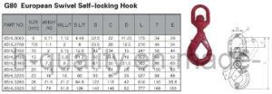 G80 European Type Swivel Self-Locking Hook pictures & photos