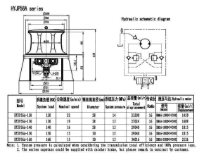 Ini Vertical Hydraulic Capstan pictures & photos