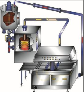 Chocolate Production Line Chocolate Machinery (CPL) pictures & photos