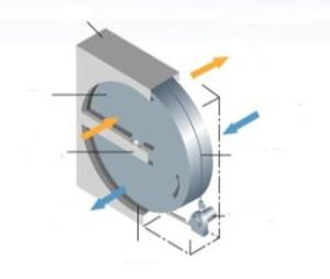 Industrial Heater Exchanger