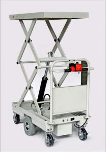 Electric Motorcycle Scissor Lift Table (HG-1160B) pictures & photos