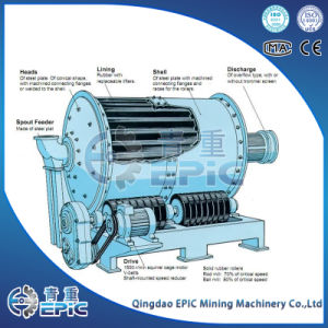 High Quality! Grid Type Ball Mill for Sale / Mining Equipment (MQG) pictures & photos