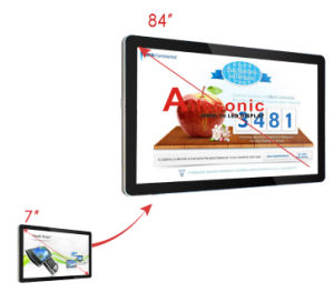 Layson Insert SD or USB to Auto Play Video and Pictures, 7 Inch Wall Mounted LCD Players pictures & photos