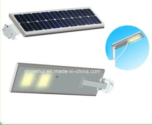 Battery Backup Waterproof Solar Street Light pictures & photos