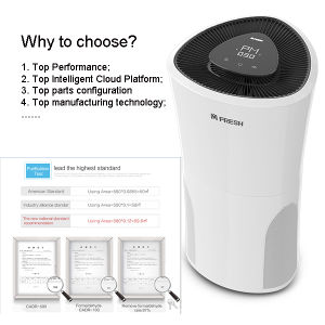 Home Air Machine HEPA Filters Purifier M8088A pictures & photos