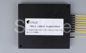8CH Mux/Demux Fiber Optic CWDM Module pictures & photos