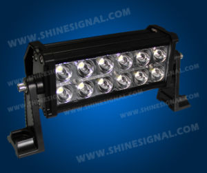 36W CREE LED Auto Parts Lightings (DA3-12 36W) pictures & photos