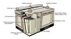 12V 100ah EV Use Maintenance Free Lead-Acid Battery pictures & photos
