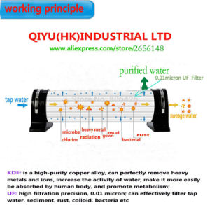 Horizontal Stainless Steel Water Purifier (QY-AS1000) pictures & photos