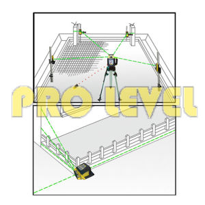 Auto-Leveling High Precision Rotary Laser Level (SRE-203G) pictures & photos