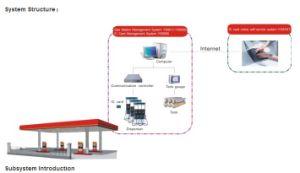 Sanki Fuel Dispenser Fms Card Solution pictures & photos