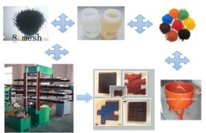 Rubber Tile Production Line pictures & photos