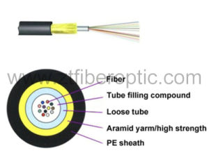 Unitube Non-Metallic Micro Outdoor Fiber Cable