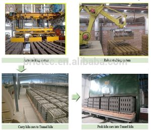 Latest Technology Tunnel Kiln with Fully Automatic System pictures & photos