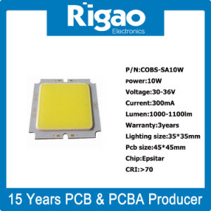 COB Square LED Ceiling Light pictures & photos