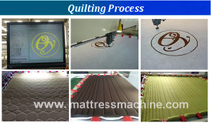 Hx02-128 Automatic Computerized Quilting and Embroidery Machine Supplier pictures & photos