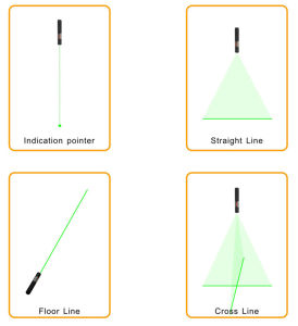 Supply Red and Green Laser Modules for Industry Application, Garden Light, Golf Field Measuring pictures & photos