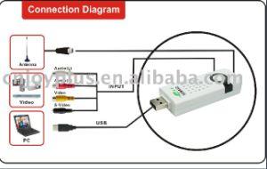 Hybrid DVB-T USB Box (A108)