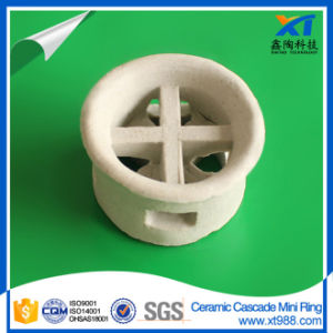 High Efficiency Cascade Mini Ring pictures & photos