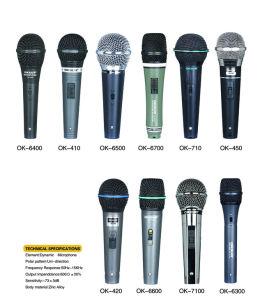 Microphone Handheld Wired Condenser Magic Karaok Singing Best Price pictures & photos