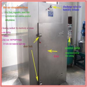 GMP Standard Pharmaceutical Dryer for Traditional Medicine pictures & photos