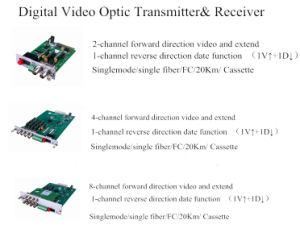 Optic Transimitter/Receiver