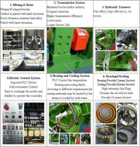 35L 55L 75L 110L Rubber Kneader Machine Rubber Kneader with Long Service Life pictures & photos