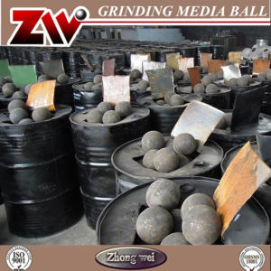 75mm Steel Balls (B2 Steel) pictures & photos