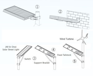50W off Grid Solar Wind Power Garden Light System with Lithium Battery and APP Fuction pictures & photos