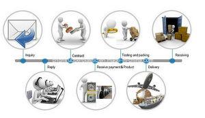 High Quality Rubber Vibration Bumper pictures & photos