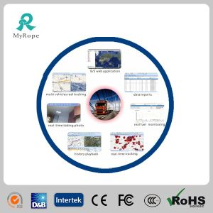 GPS Tracking Software Platform Support Tk103 Tk102 Gt06 Gt02 Meitrack GS102 pictures & photos