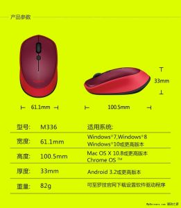 Mac Blue Tooth Mouse with Blue-Ray pictures & photos