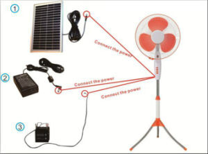 Unitedstar 16′′ DC/Rechargeable/Solar Stand Fan (USDC--425) pictures & photos