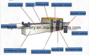 Hot Selling Membrane for Vacuum Press Filming Machine Woodworking Machinery pictures & photos