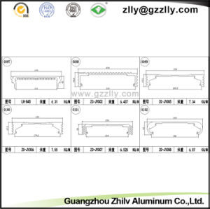 Aluminum Profiles Car&Motor Aduio Radiator pictures & photos