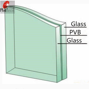 Best Price 12mm Safety Clear Laminated Glass pictures & photos