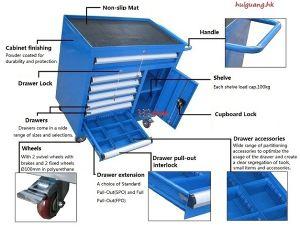 Tool Cabinet (TC-106070C-4D1Z(S)-P)