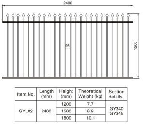 Traditional Designed 1.2/1.5/1.8m. H X 2.4 M. W Aluminum Black Fence Section pictures & photos