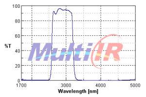IR Filter (WBP2.6-3.2um)