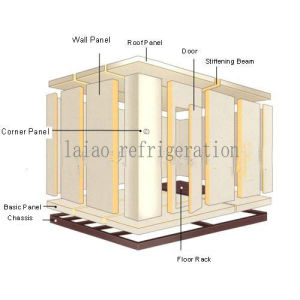Combined Cold Room (cold storage) pictures & photos