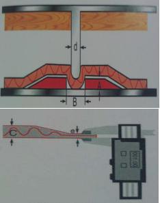 PVC Creasing Matrix (STMX Standard Type) pictures & photos